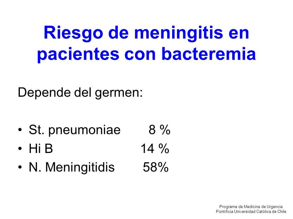 Riesgo de meningitis en pacientes con bacteremia