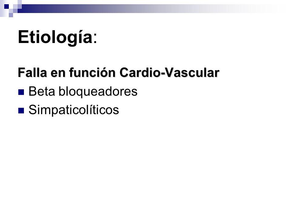 Etiología: Falla en función Cardio-Vascular Beta bloqueadores