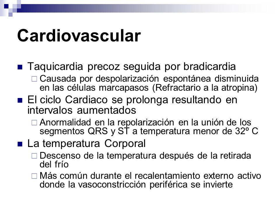 Cardiovascular Taquicardia precoz seguida por bradicardia