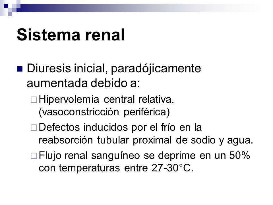 Sistema renal Diuresis inicial, paradójicamente aumentada debido a: