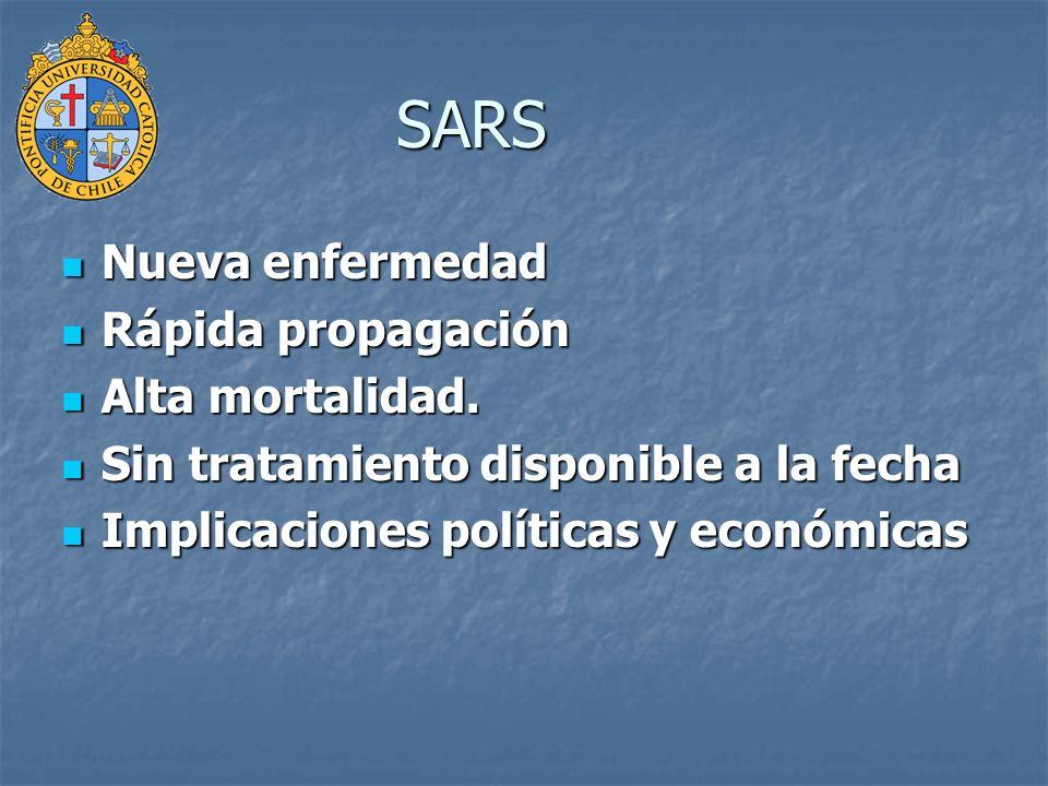 SARS Nueva enfermedad Rápida propagación Alta mortalidad.