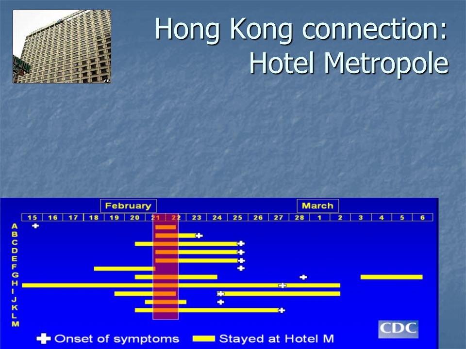 Hong Kong connection: Hotel Metropole