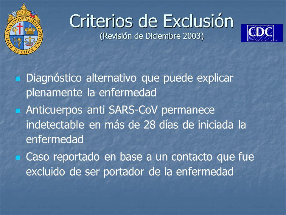 Criterios de Exclusión (Revisión de Diciembre 2003)