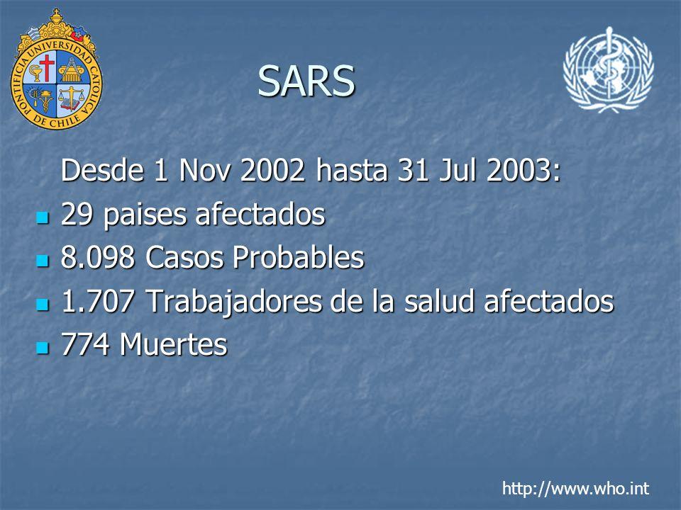 SARS Desde 1 Nov 2002 hasta 31 Jul 2003: 29 paises afectados
