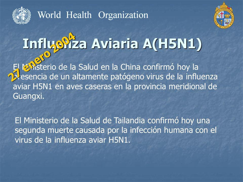 Influenza Aviaria A(H5N1)