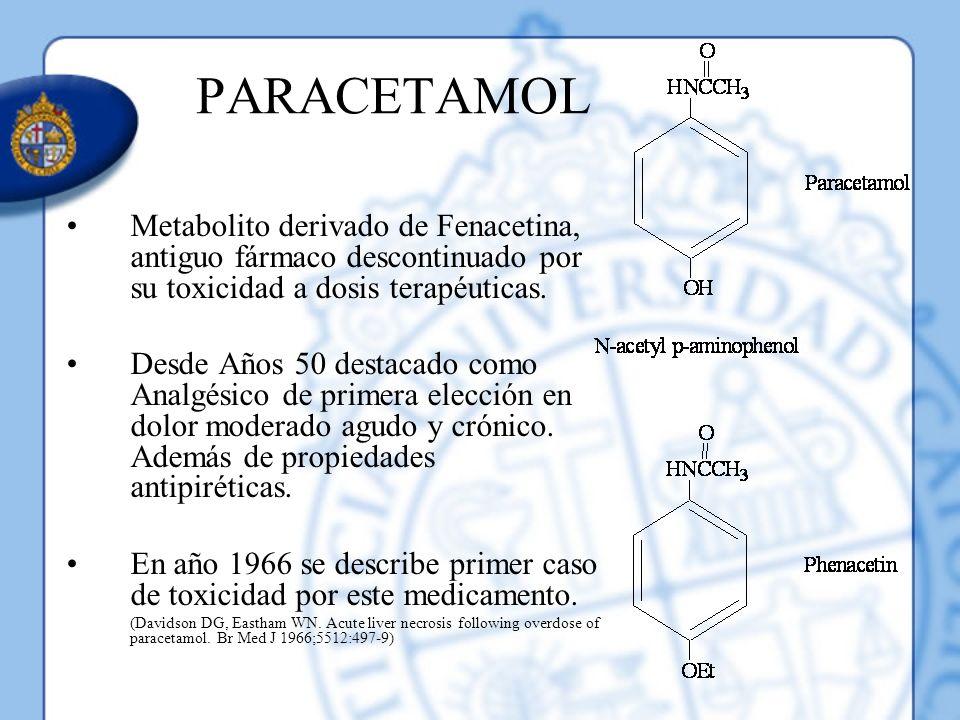 PARACETAMOL Metabolito derivado de Fenacetina, antiguo fármaco descontinuado por su toxicidad a dosis terapéuticas.