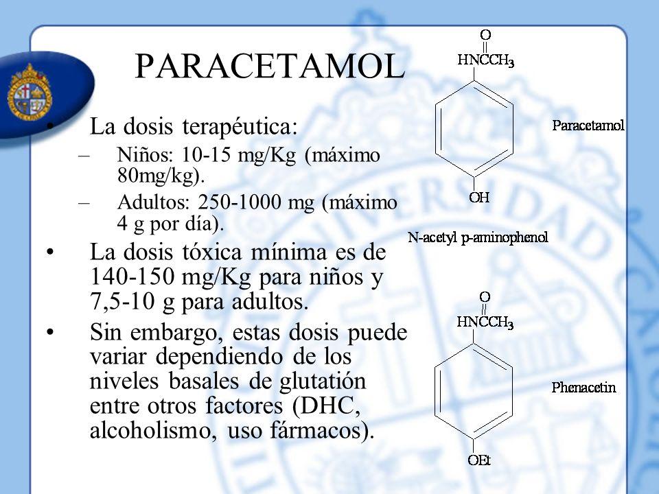 PARACETAMOL La dosis terapéutica: