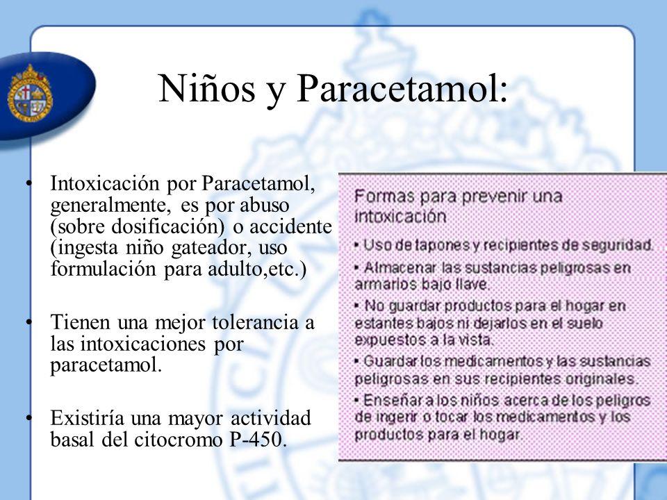 Niños y Paracetamol: