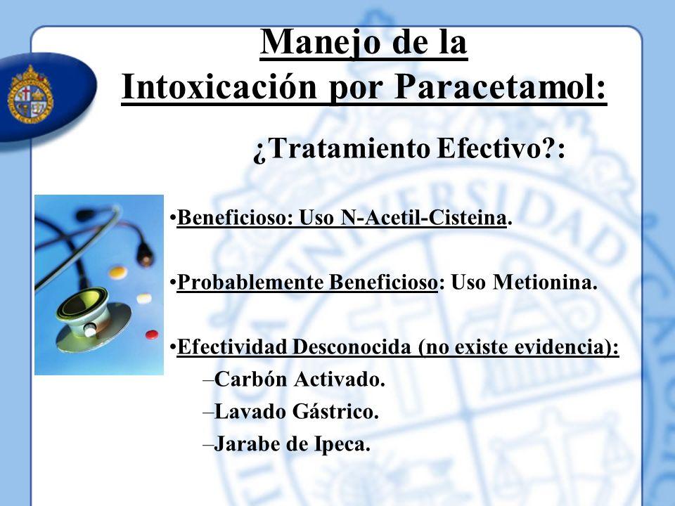 Manejo de la Intoxicación por Paracetamol: