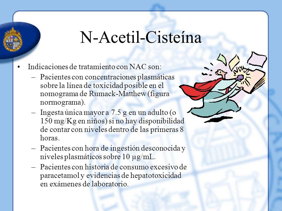 N-Acetil-Cisteína Indicaciones de tratamiento con NAC son: