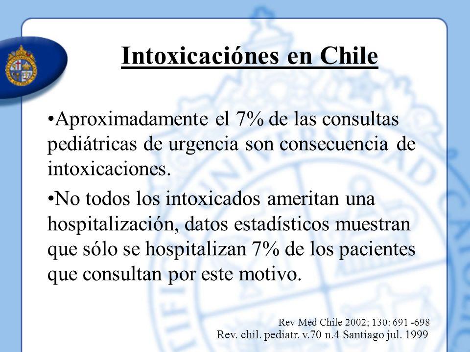 Intoxicaciónes en Chile