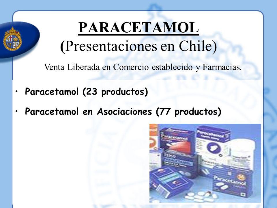 PARACETAMOL (Presentaciones en Chile)