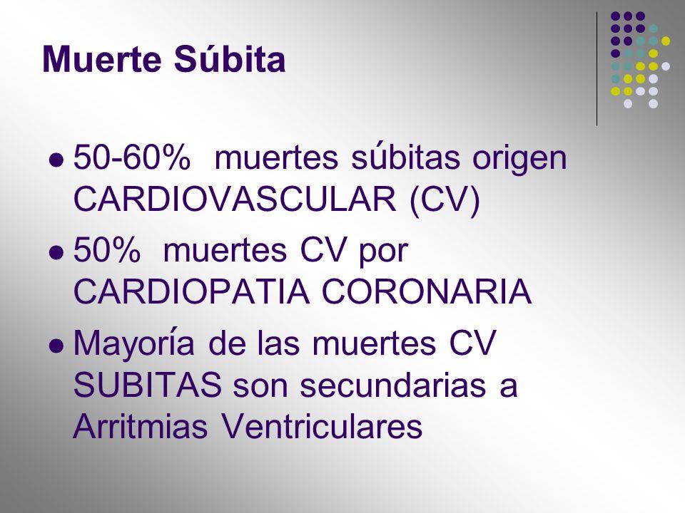 Muerte Súbita 50-60% muertes súbitas origen CARDIOVASCULAR (CV)