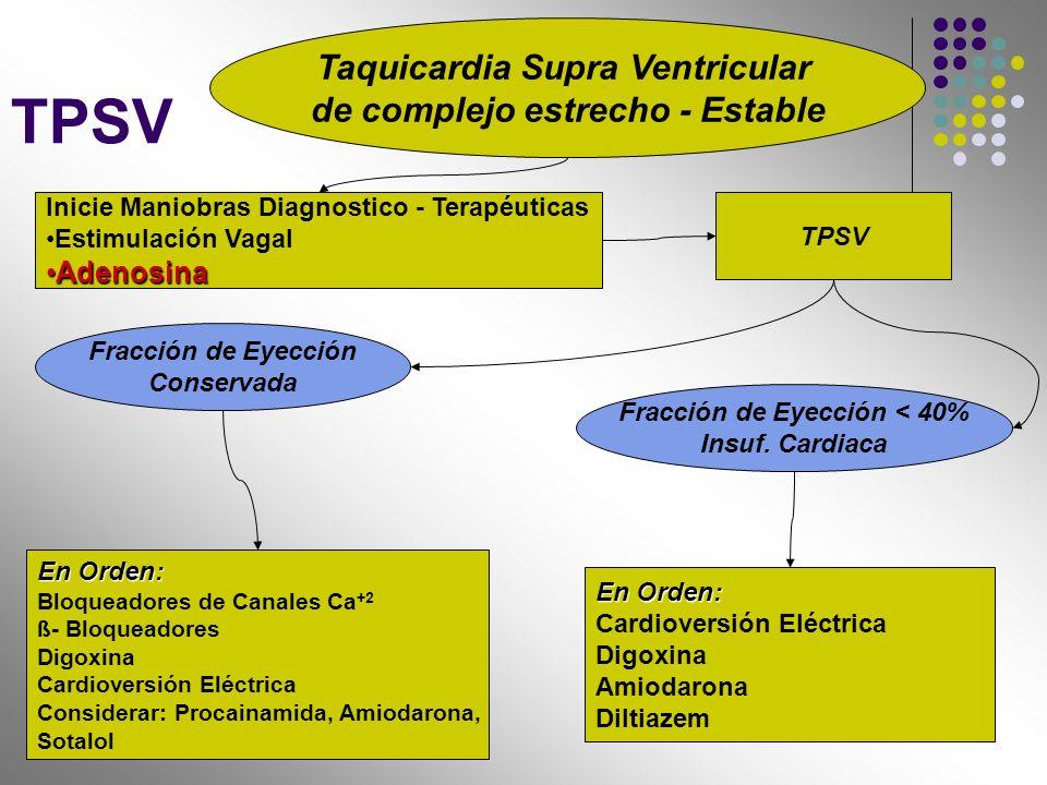 TPSV Taquicardia Supra Ventricular de complejo estrecho - Estable