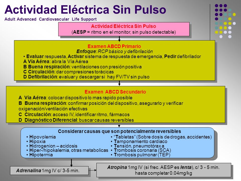 Actividad Eléctrica Sin Pulso Adult Advanced Cardiovascular Life Support