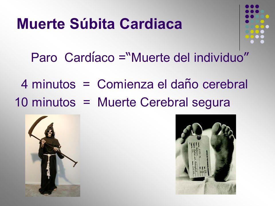 Muerte Súbita Cardiaca