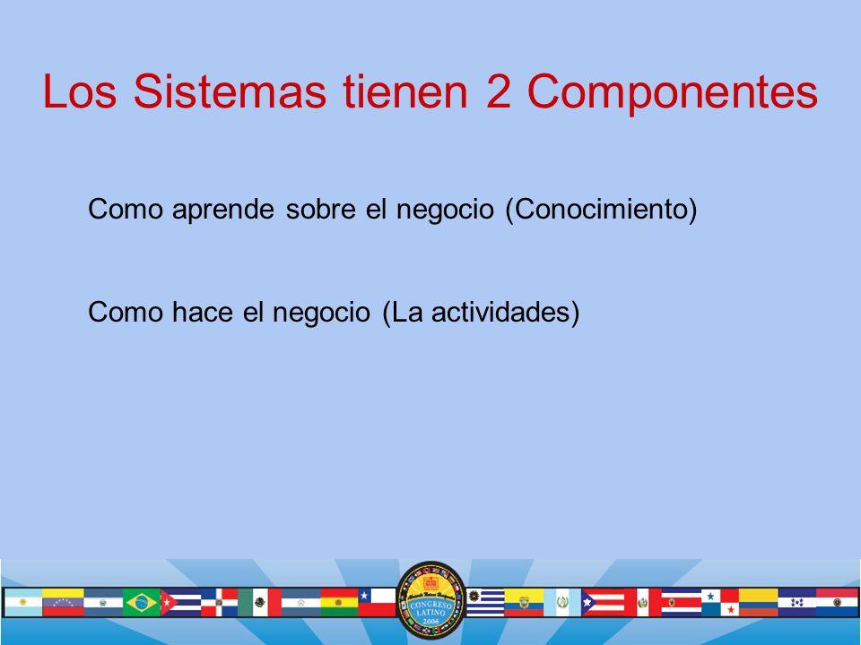 Los Sistemas tienen 2 Componentes
