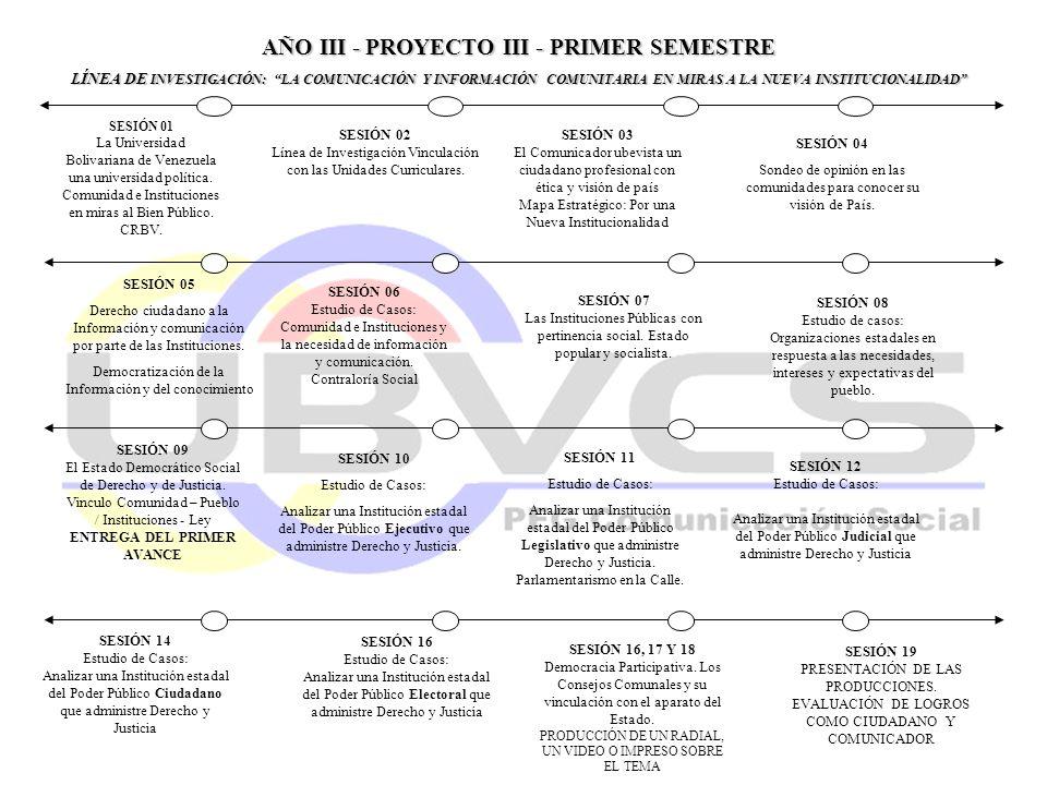 AÑO III - PROYECTO III - PRIMER SEMESTRE ENTREGA DEL PRIMER AVANCE