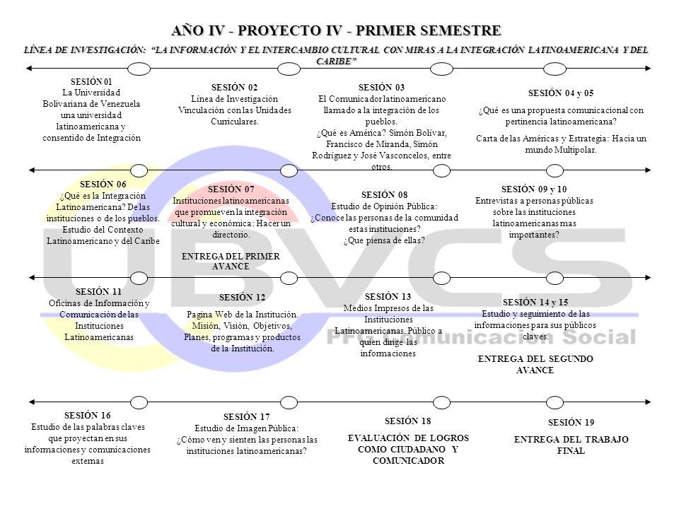 AÑO IV - PROYECTO IV - PRIMER SEMESTRE