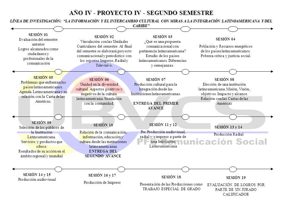 AÑO IV - PROYECTO IV - SEGUNDO SEMESTRE