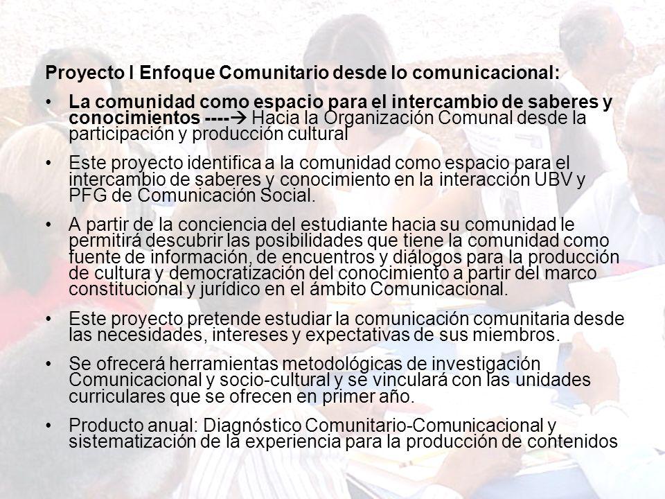 Proyecto I Enfoque Comunitario desde lo comunicacional: