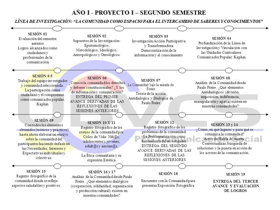 AÑO I - PROYECTO I – SEGUNDO SEMESTRE
