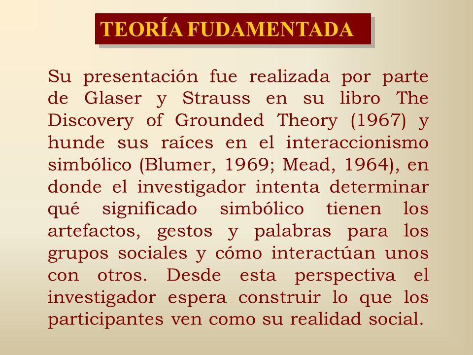 TEORÍA FUDAMENTADA