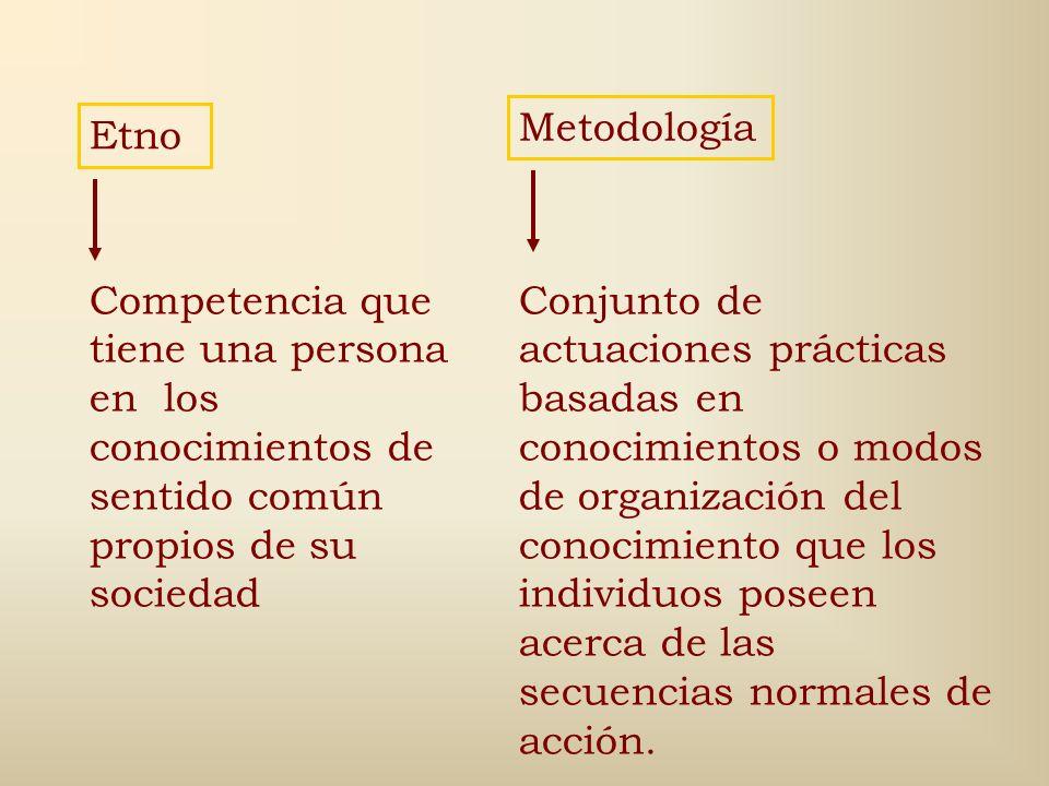 Metodología Etno. Competencia que tiene una persona en los conocimientos de sentido común propios de su sociedad.