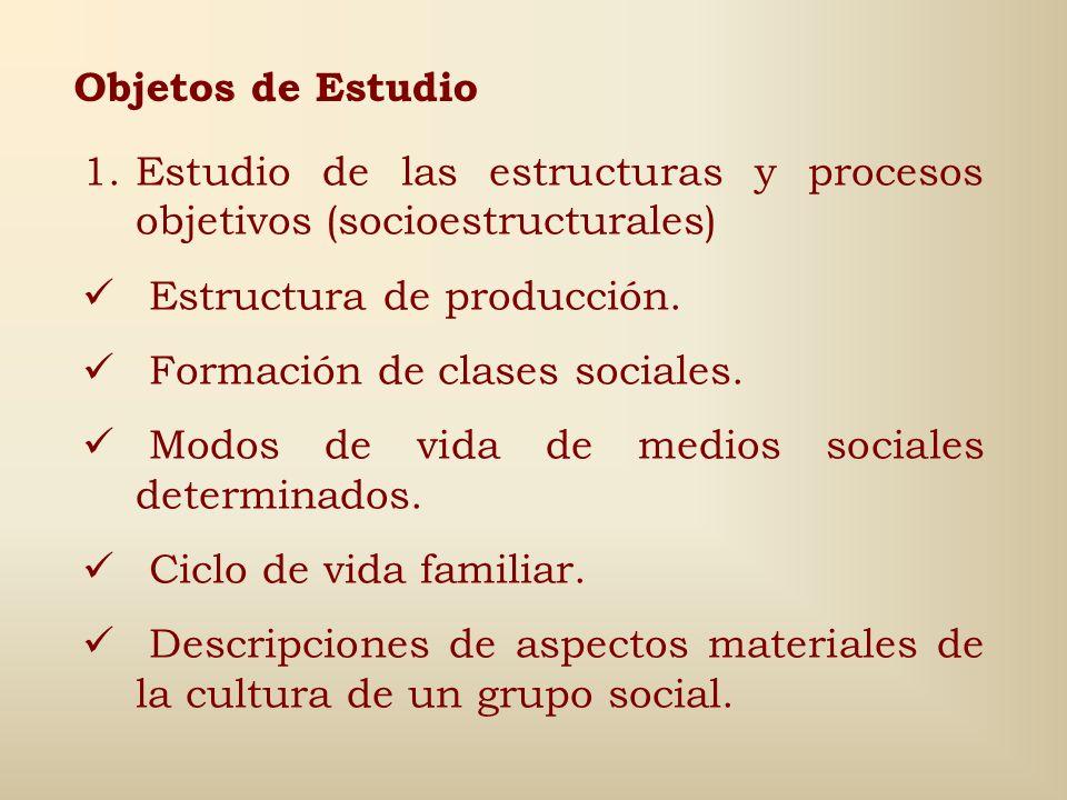 Objetos de Estudio Estudio de las estructuras y procesos objetivos (socioestructurales) Estructura de producción.