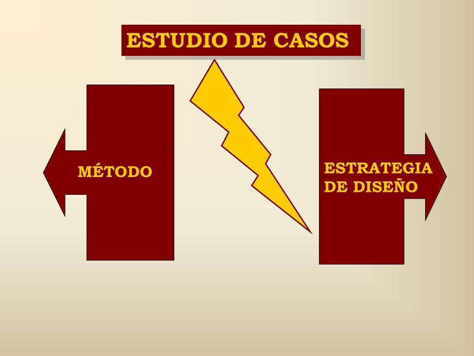 ESTUDIO DE CASOS ESTRATEGIA DE DISEÑO MÉTODO