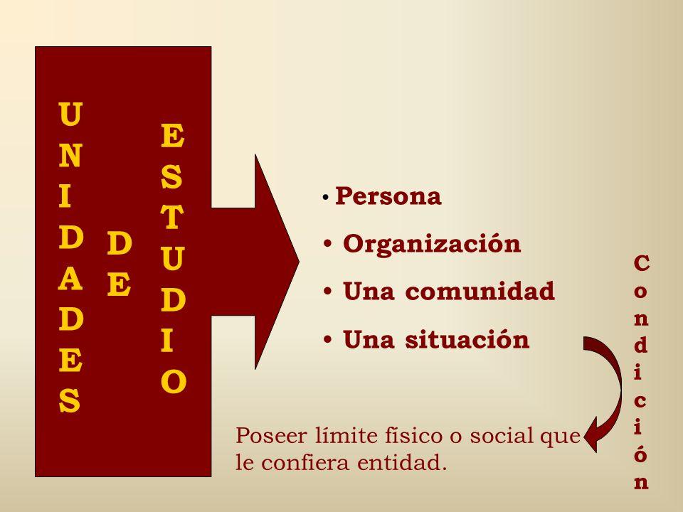 UNIDADES ESTUDIO DE Organización Una comunidad Una situación Persona