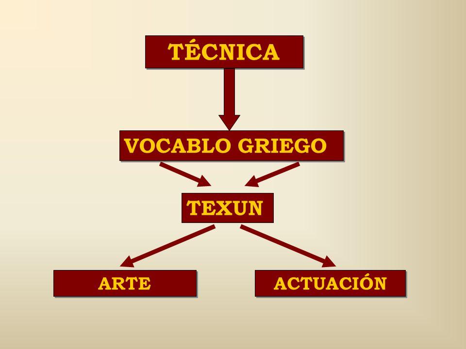 TÉCNICA VOCABLO GRIEGO TEXUN ARTE ACTUACIÓN