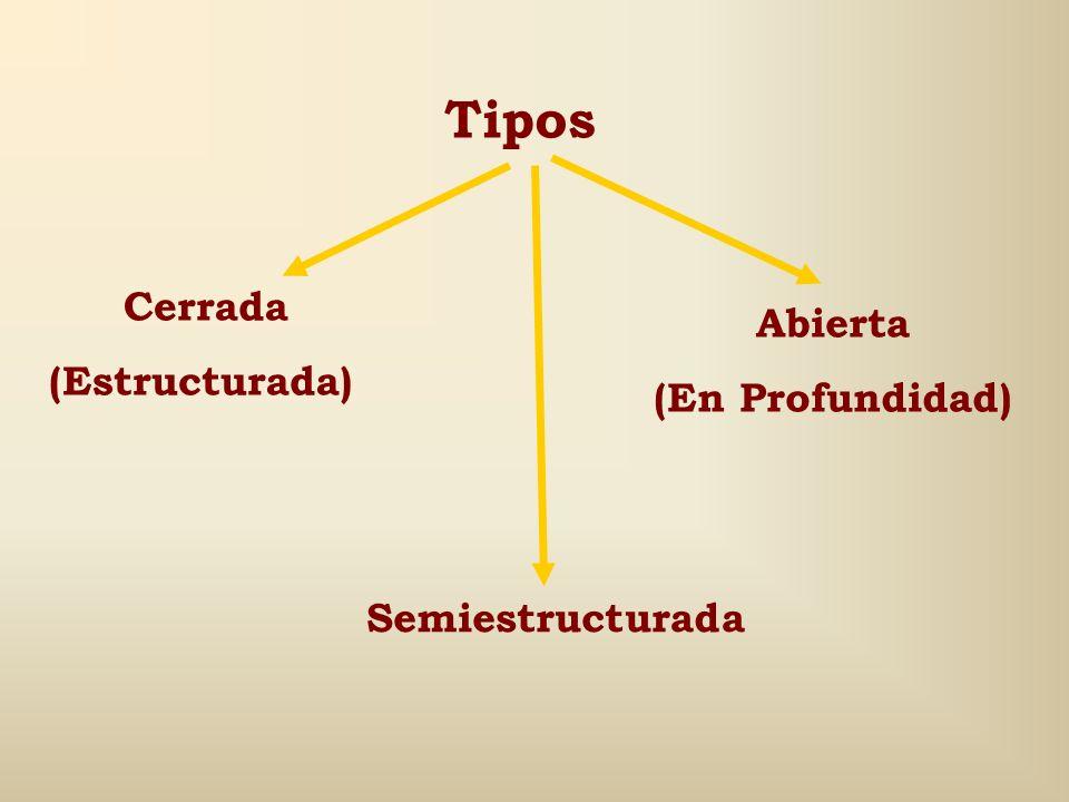 Tipos Cerrada (Estructurada) Abierta (En Profundidad) Semiestructurada