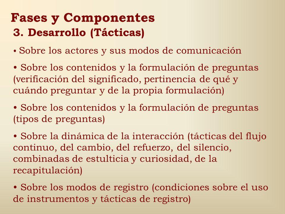Fases y Componentes 3. Desarrollo (Tácticas)
