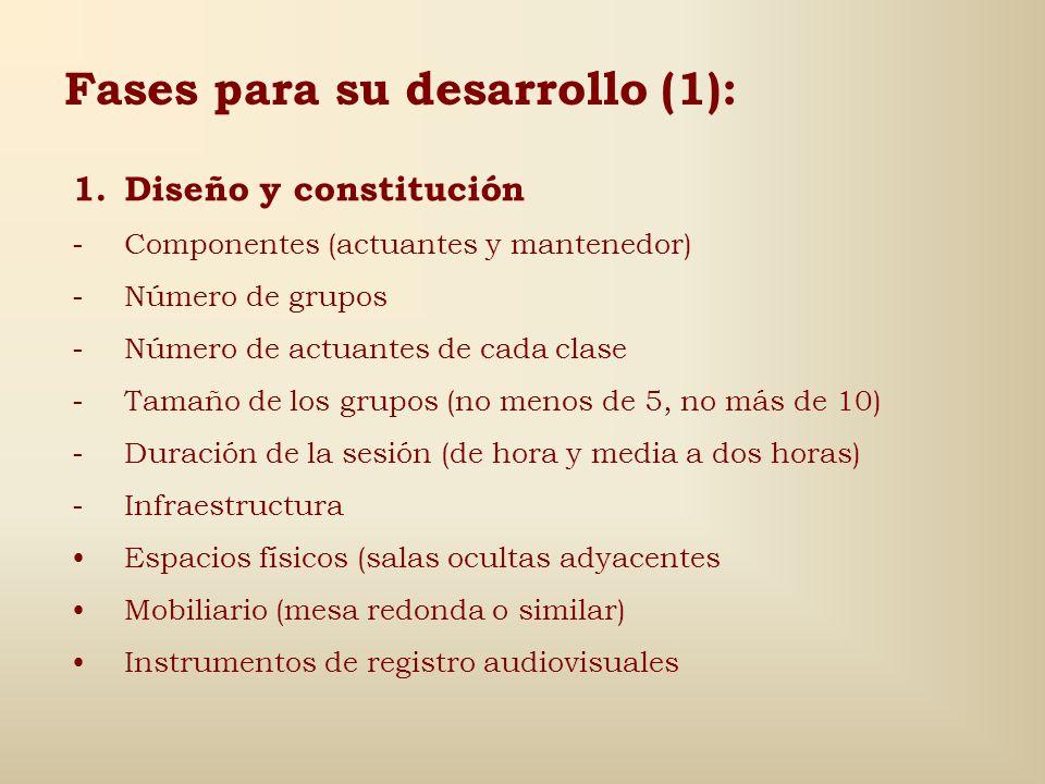 Fases para su desarrollo (1):