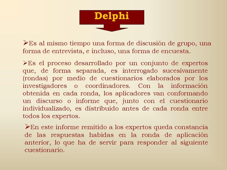 Delphi Es al mismo tiempo una forma de discusión de grupo, una forma de entrevista, e incluso, una forma de encuesta.