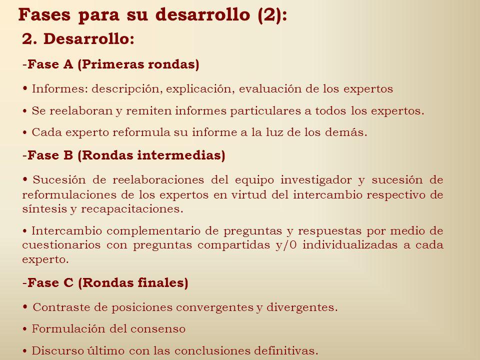 Fases para su desarrollo (2):