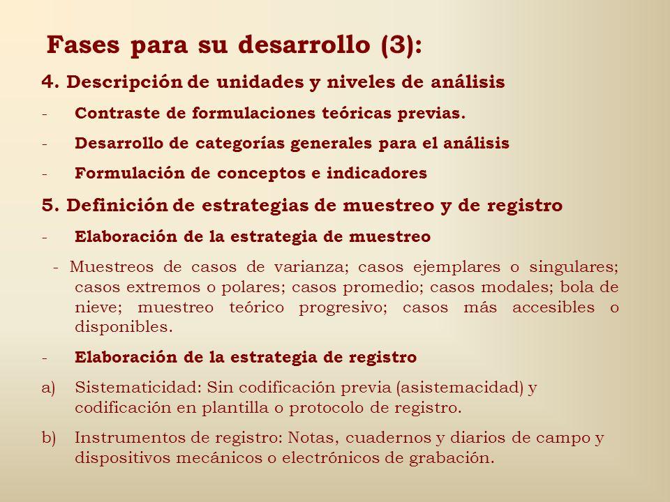 Fases para su desarrollo (3):