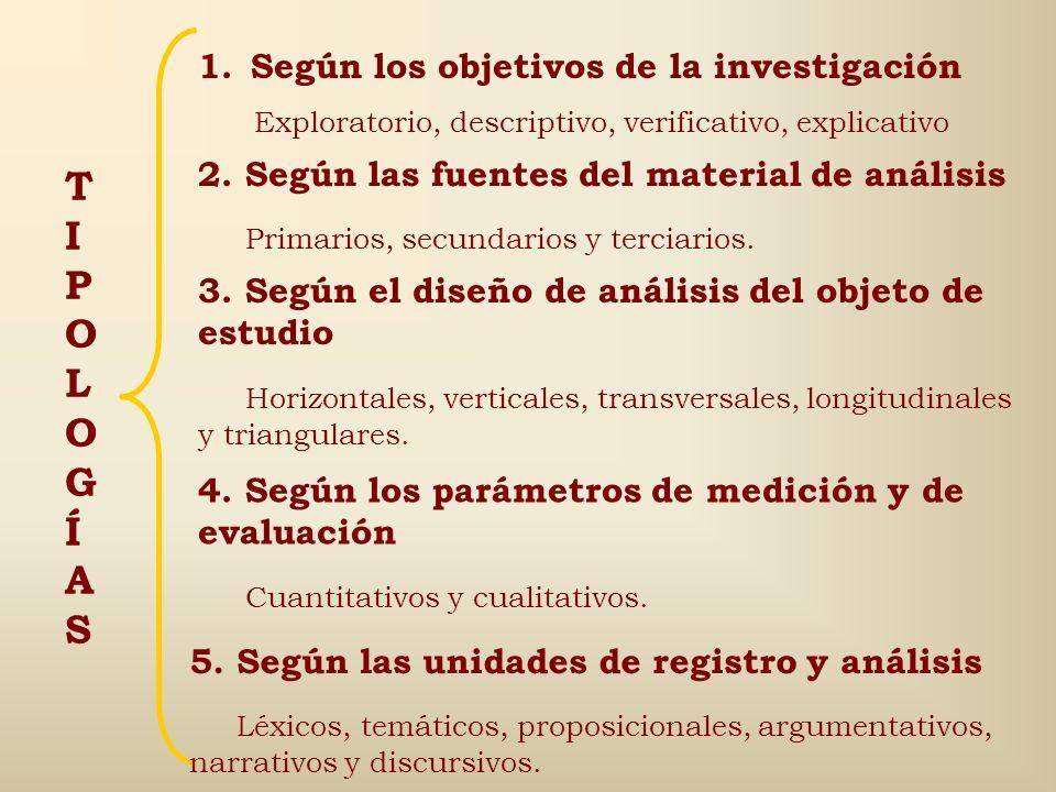 TIPOLOGÍAS Según los objetivos de la investigación