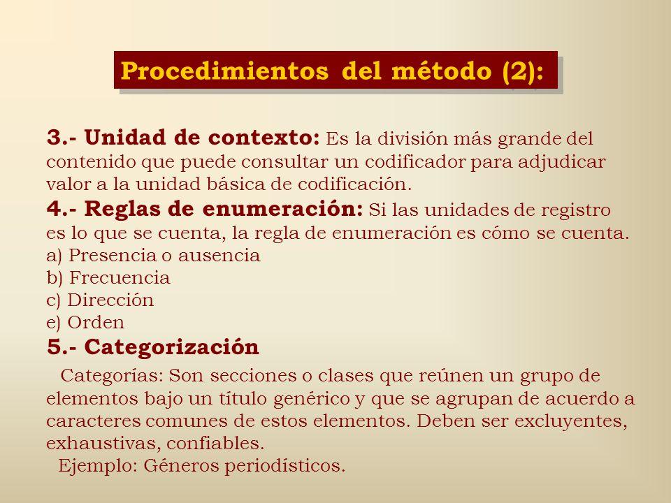 Procedimientos del método (2):
