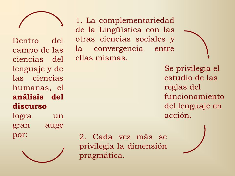 1. La complementariedad de la Lingüística con las otras ciencias sociales y la convergencia entre ellas mismas.