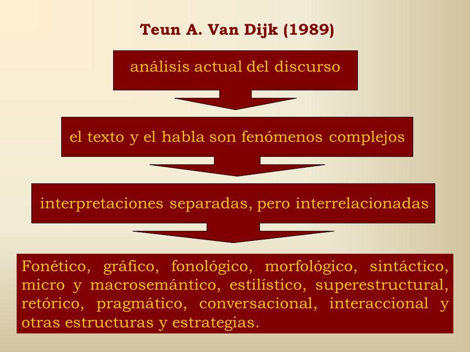 Teun A. Van Dijk (1989) análisis actual del discurso. el texto y el habla son fenómenos complejos.