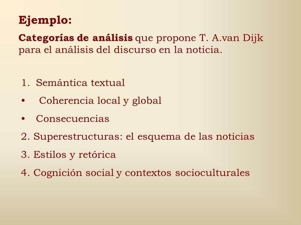 Ejemplo: Categorías de análisis que propone T. A.van Dijk para el análisis del discurso en la noticia.