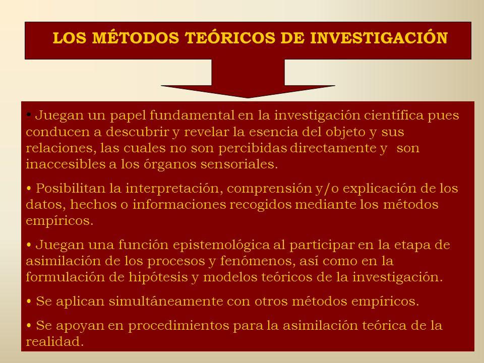 LOS MÉTODOS TEÓRICOS DE INVESTIGACIÓN
