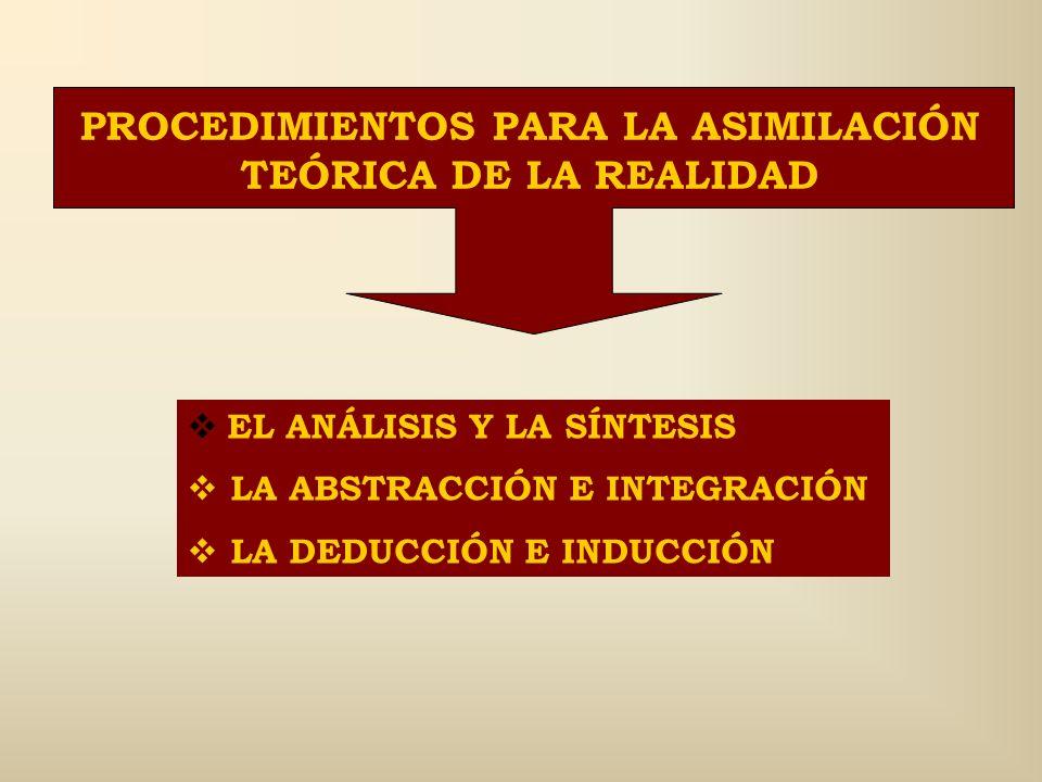 PROCEDIMIENTOS PARA LA ASIMILACIÓN TEÓRICA DE LA REALIDAD
