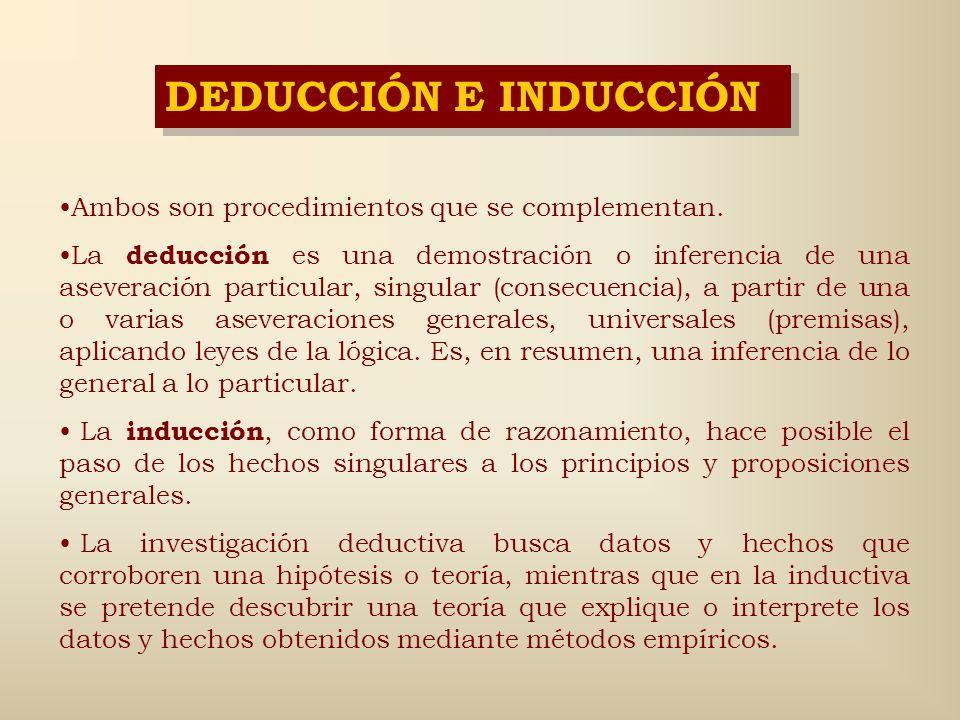 DEDUCCIÓN E INDUCCIÓN Ambos son procedimientos que se complementan.