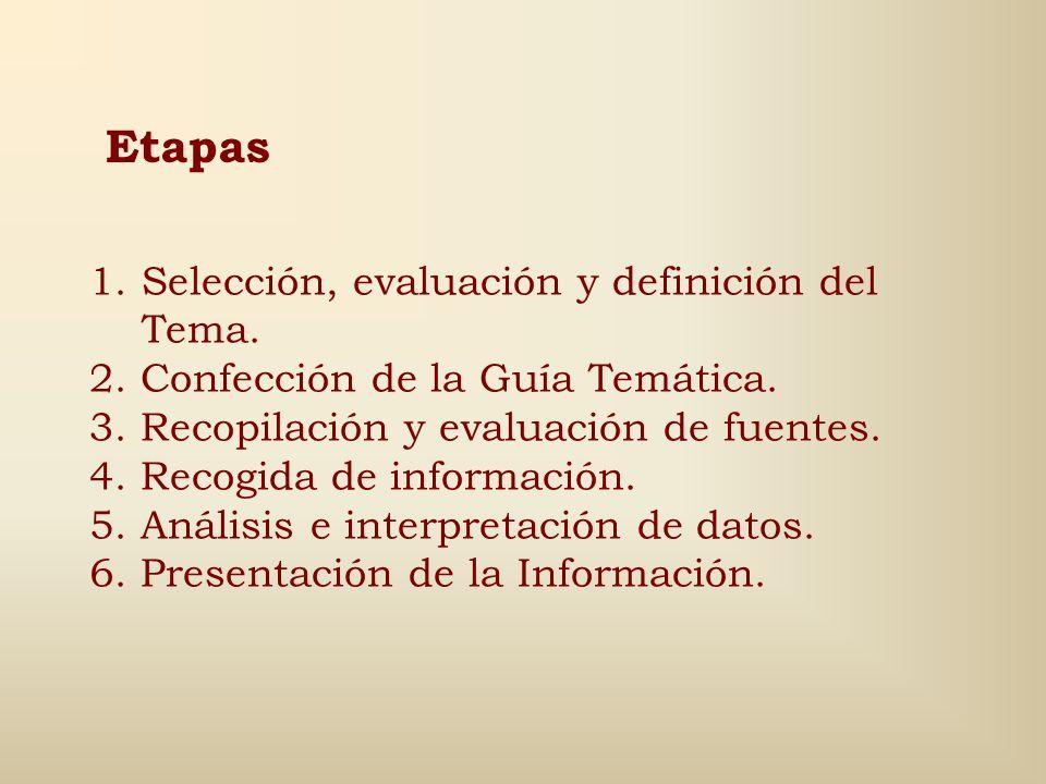 Etapas Selección, evaluación y definición del Tema.