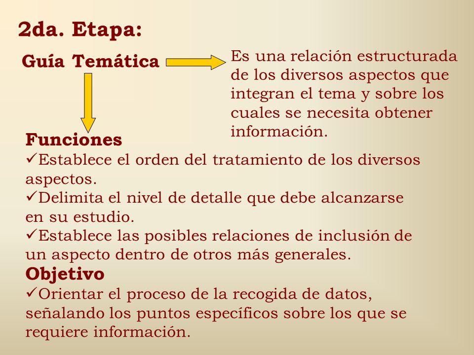 2da. Etapa: Guía Temática Funciones Objetivo