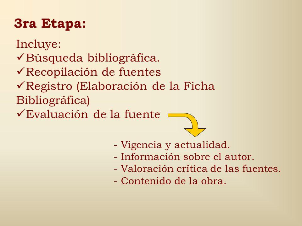 3ra Etapa: Incluye: Búsqueda bibliográfica. Recopilación de fuentes