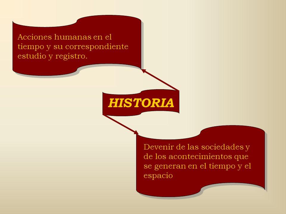Acciones humanas en el tiempo y su correspondiente estudio y registro.